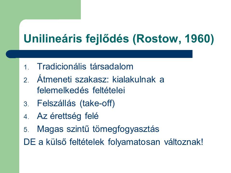 Unilineáris fejlődés (Rostow, 1960)