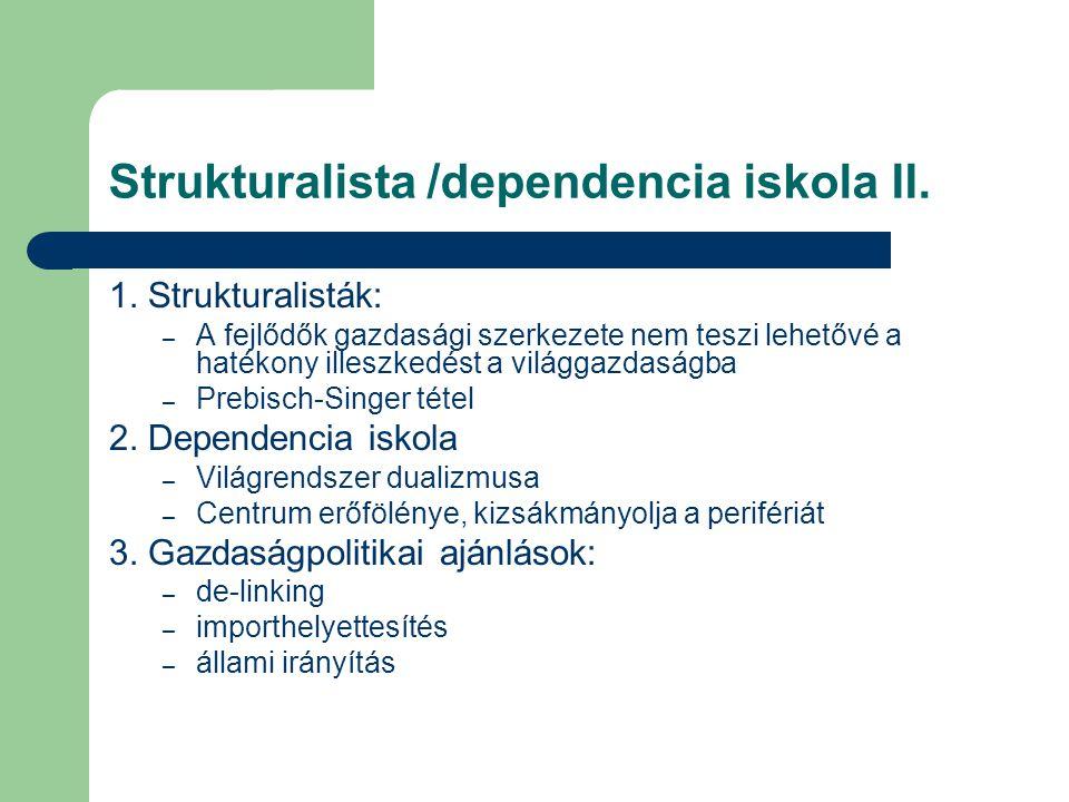 Strukturalista /dependencia iskola II.