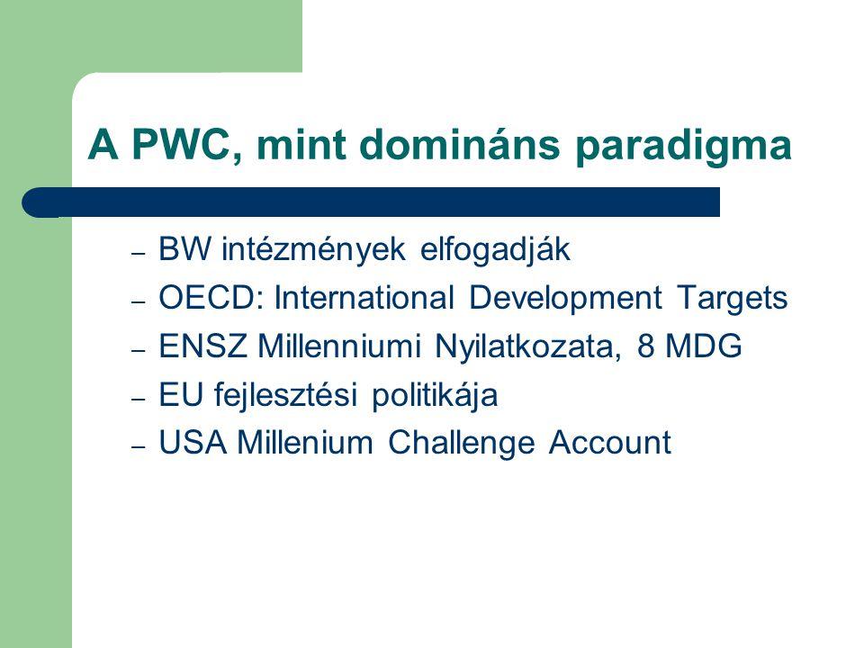 A PWC, mint domináns paradigma