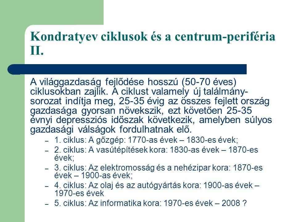 Kondratyev ciklusok és a centrum-periféria II.