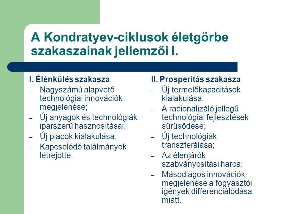 A Kondratyev-ciklusok életgörbe szakaszainak jellemzői I.