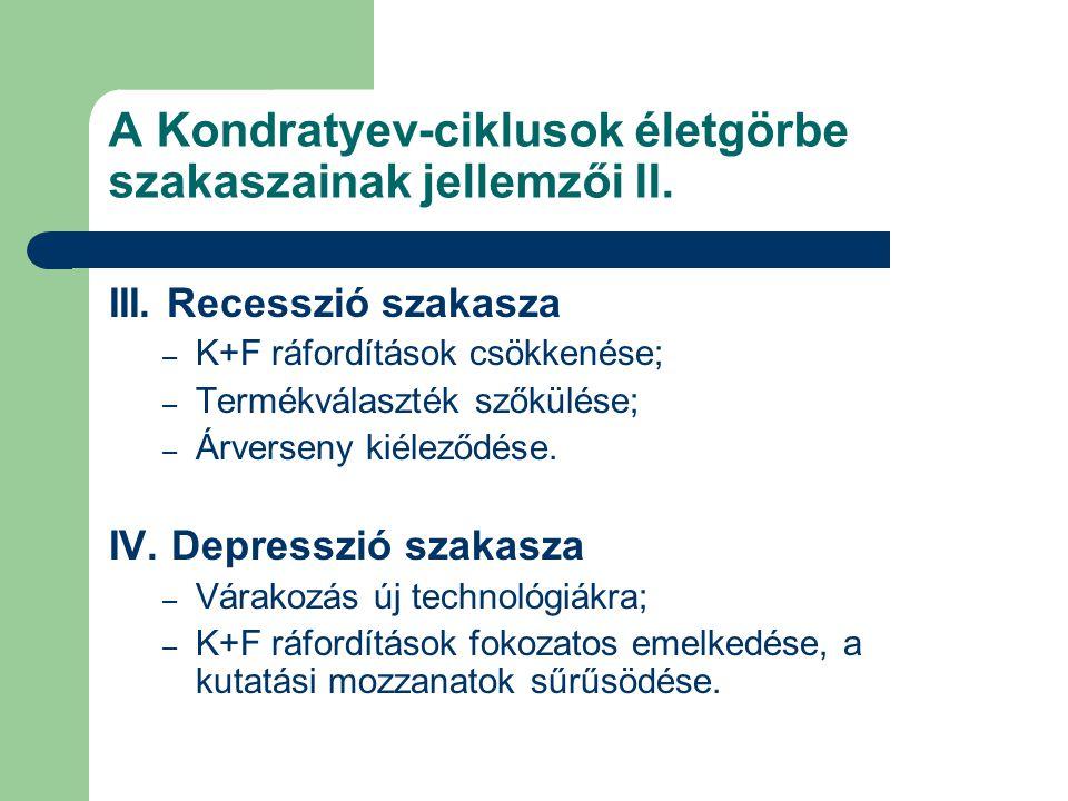 A Kondratyev-ciklusok életgörbe szakaszainak jellemzői II.