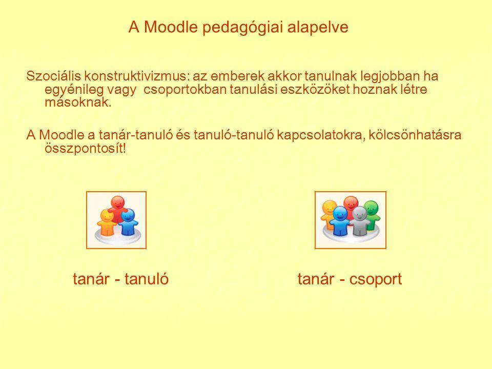 A Moodle pedagógiai alapelve