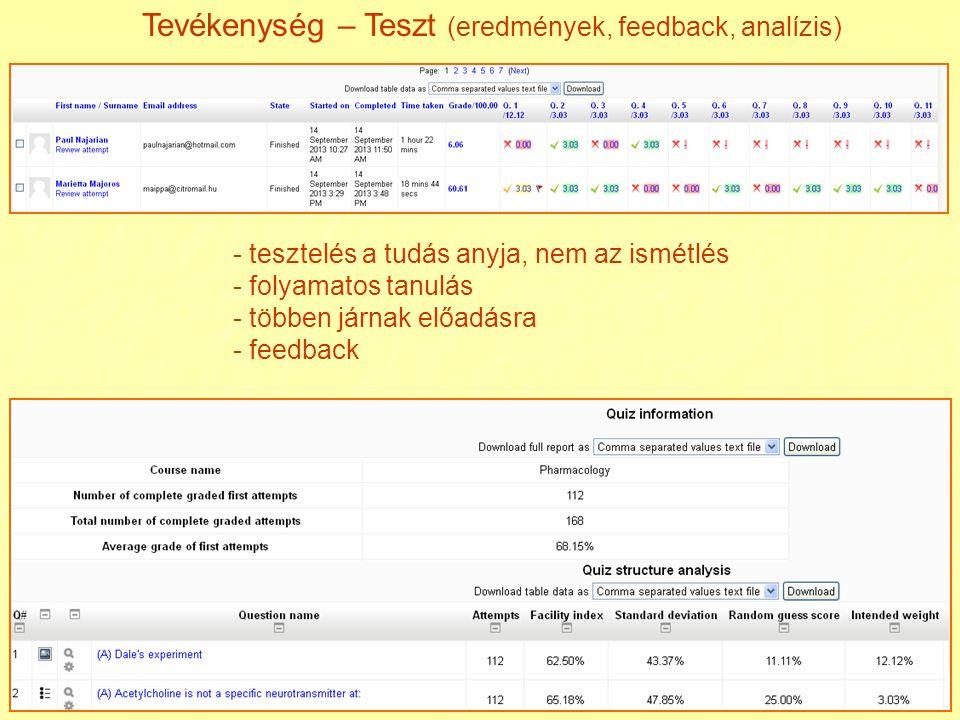 Tevékenység – Teszt (eredmények, feedback, analízis)