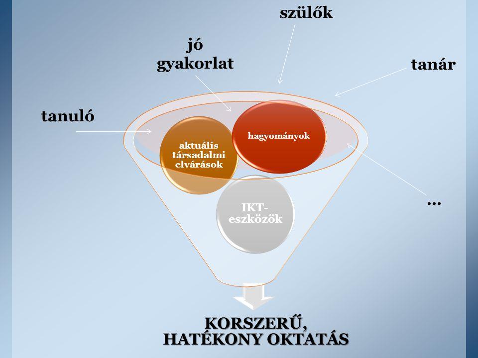 aktuális társadalmi elvárások KORSZERŰ, HATÉKONY OKTATÁS