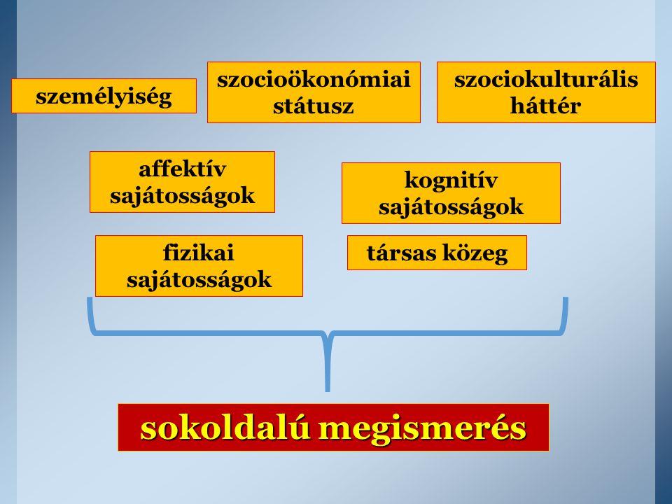 sokoldalú megismerés szocioökonómiai státusz szociokulturális háttér