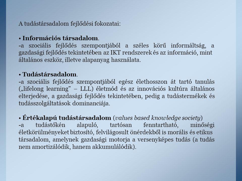 A tudástársadalom fejlődési fokozatai: