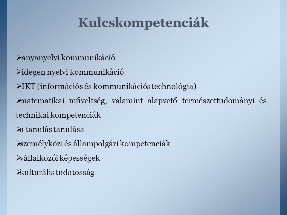 Kulcskompetenciák anyanyelvi kommunikáció idegen nyelvi kommunikáció