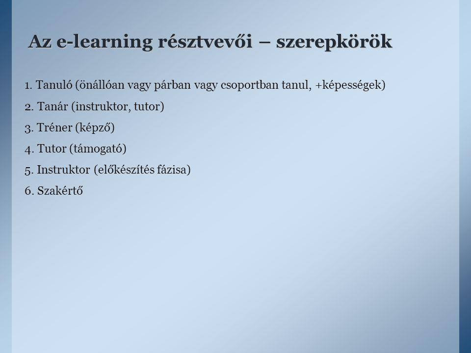 Az e-learning résztvevői – szerepkörök