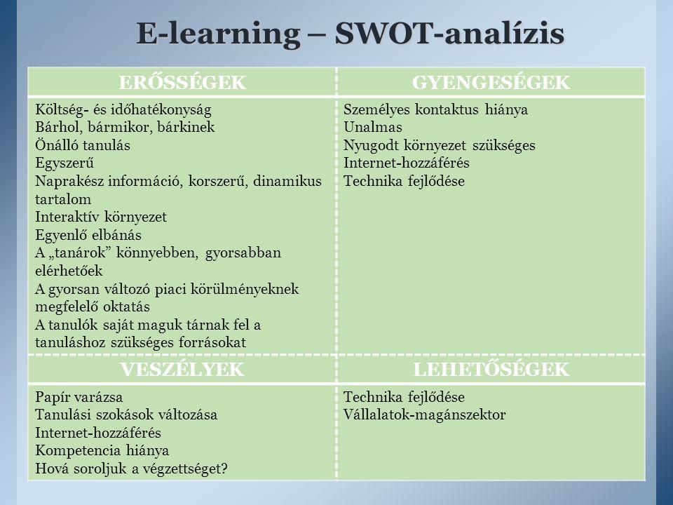 E-learning – SWOT-analízis