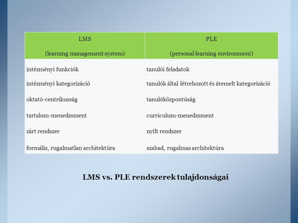 LMS vs. PLE rendszerek tulajdonságai