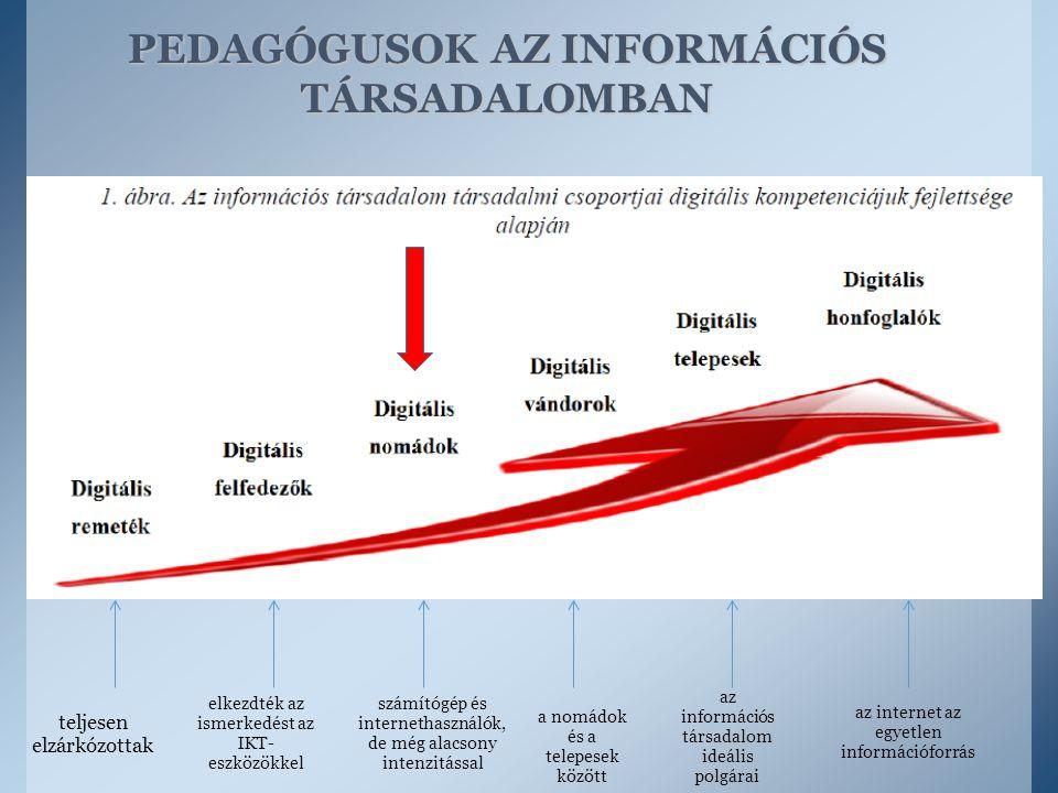 PEDAGÓGUSOK AZ INFORMÁCIÓS TÁRSADALOMBAN