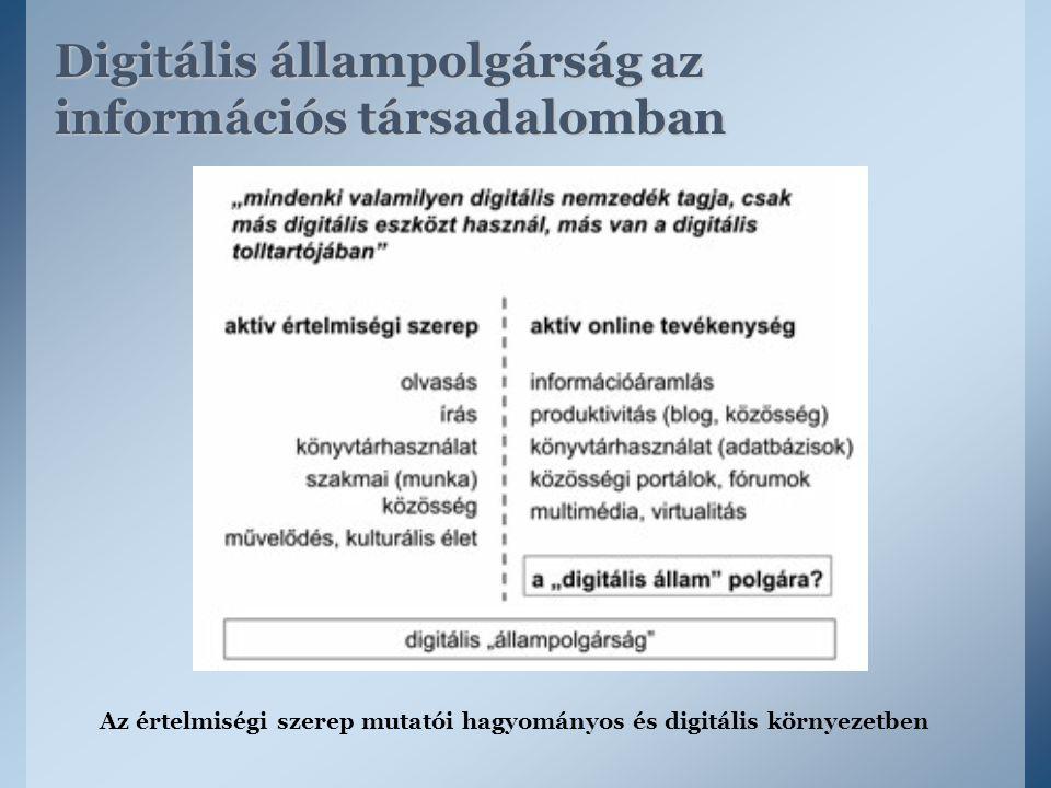 Digitális állampolgárság az információs társadalomban