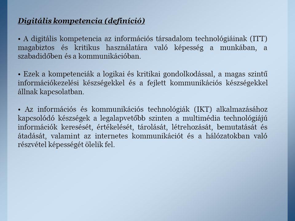 Digitális kompetencia (definíció)