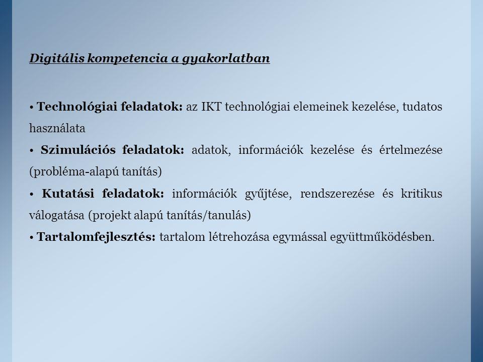 Digitális kompetencia a gyakorlatban