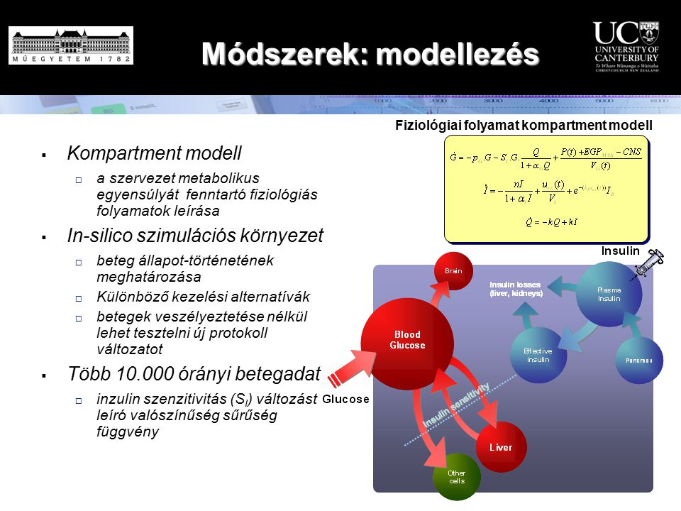 Módszerek: modellezés