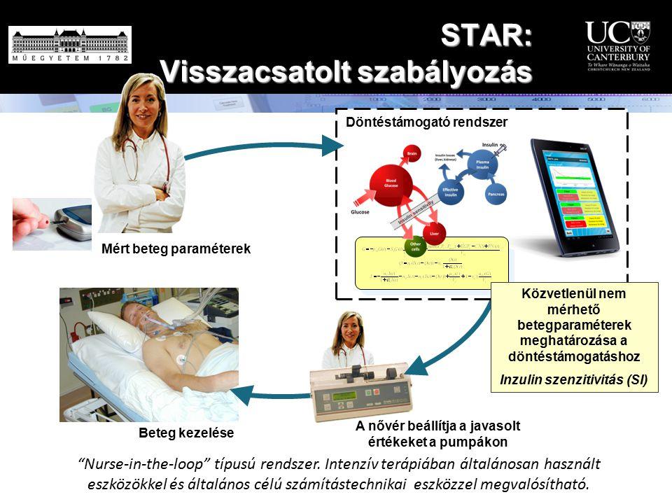 STAR: Visszacsatolt szabályozás