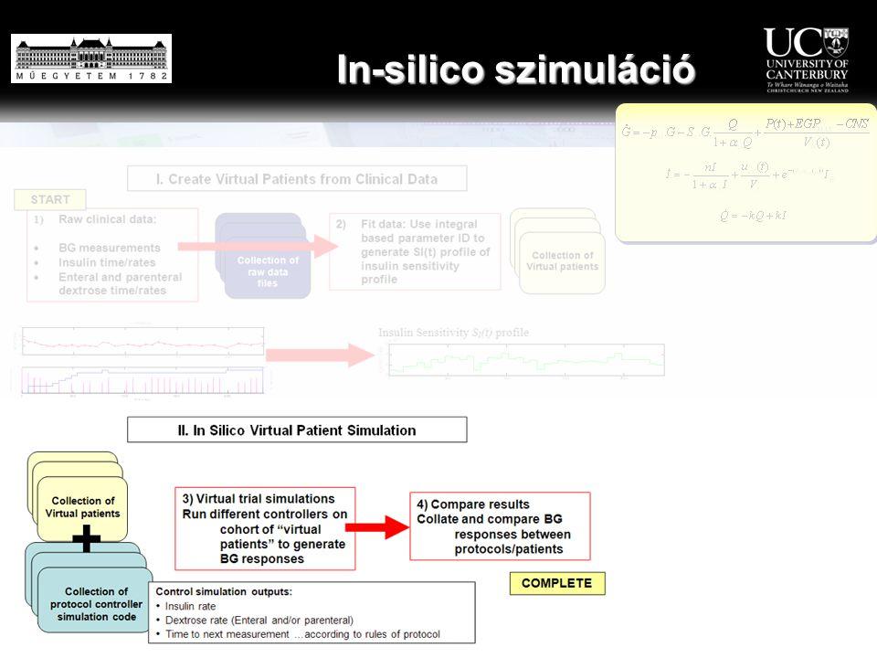 In-silico szimuláció