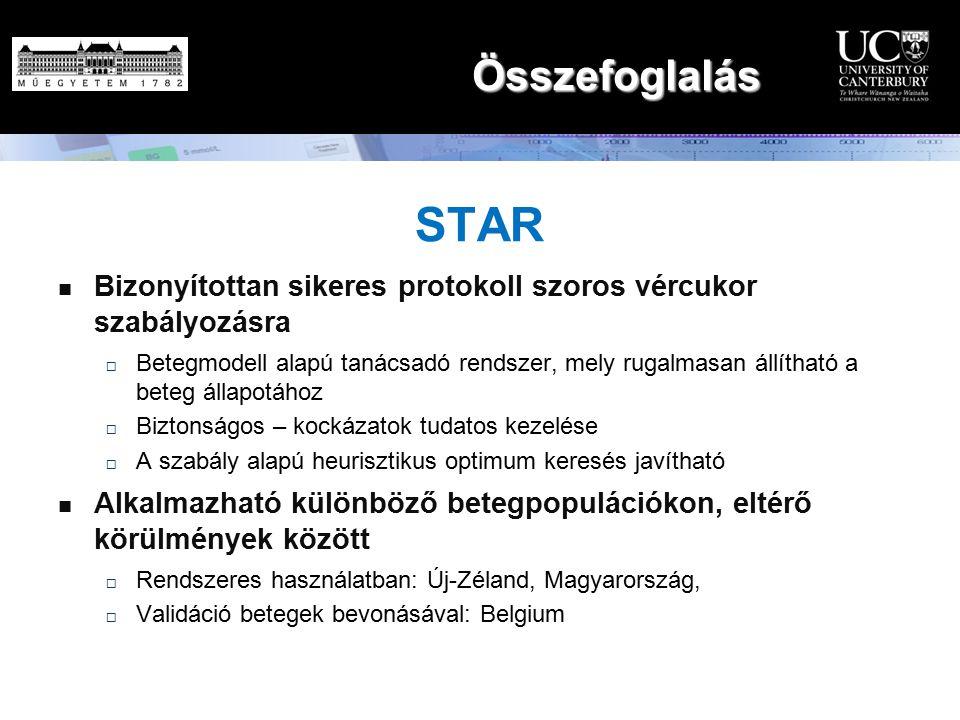 Összefoglalás STAR. Bizonyítottan sikeres protokoll szoros vércukor szabályozásra.