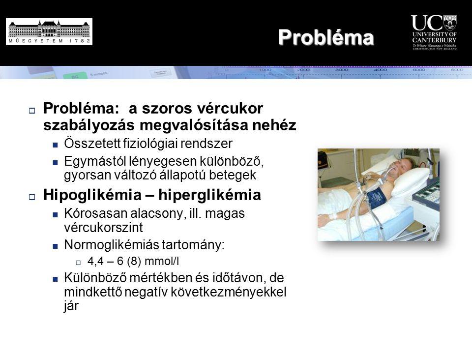 Probléma Probléma: a szoros vércukor szabályozás megvalósítása nehéz