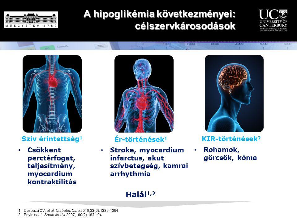 A hipoglikémia következményei: célszervkárosodások