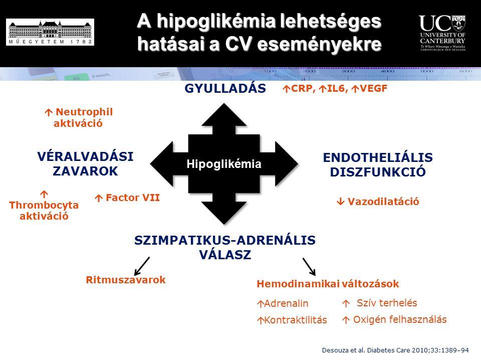 A hipoglikémia lehetséges hatásai a CV eseményekre