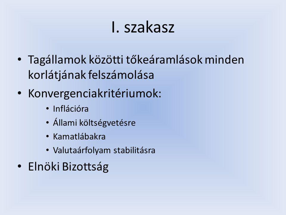 I. szakasz Tagállamok közötti tőkeáramlások minden korlátjának felszámolása. Konvergenciakritériumok: