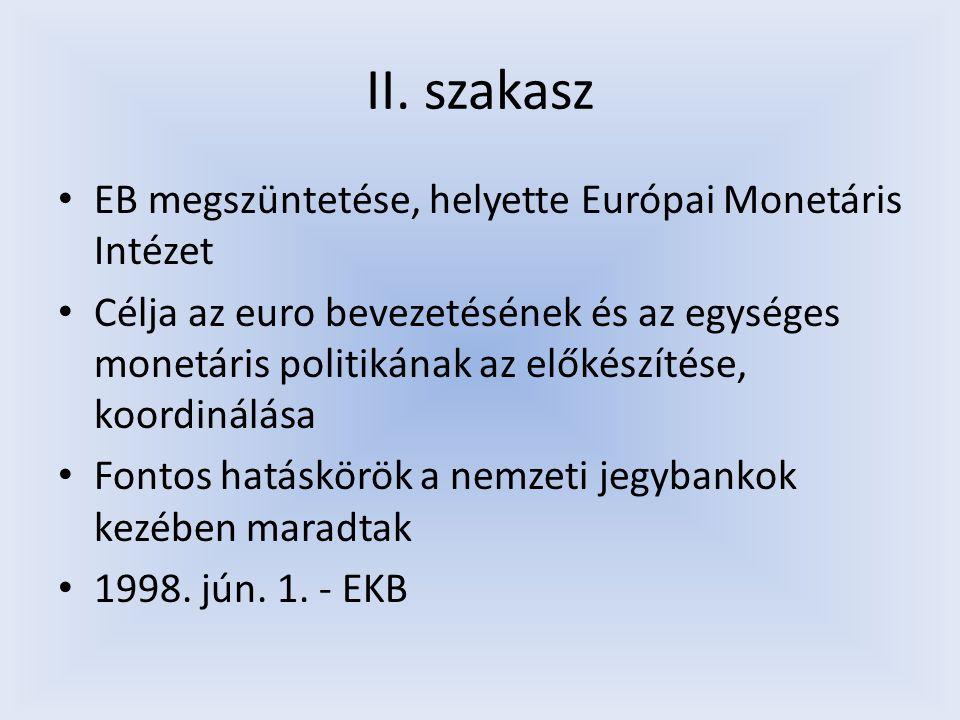 II. szakasz EB megszüntetése, helyette Európai Monetáris Intézet