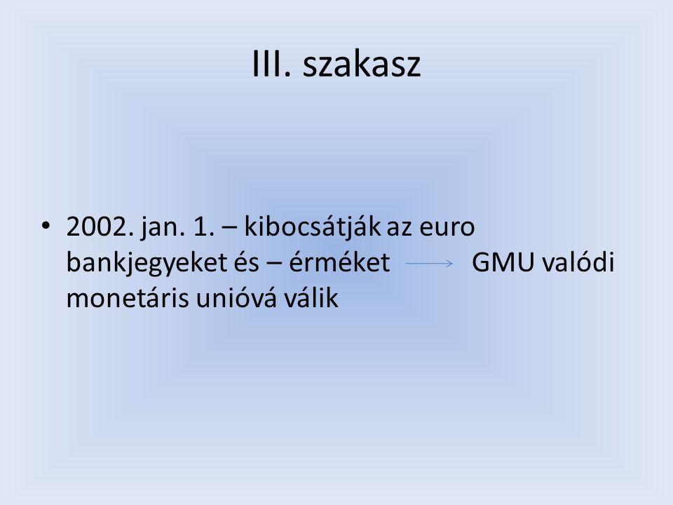 III. szakasz 2002. jan. 1.