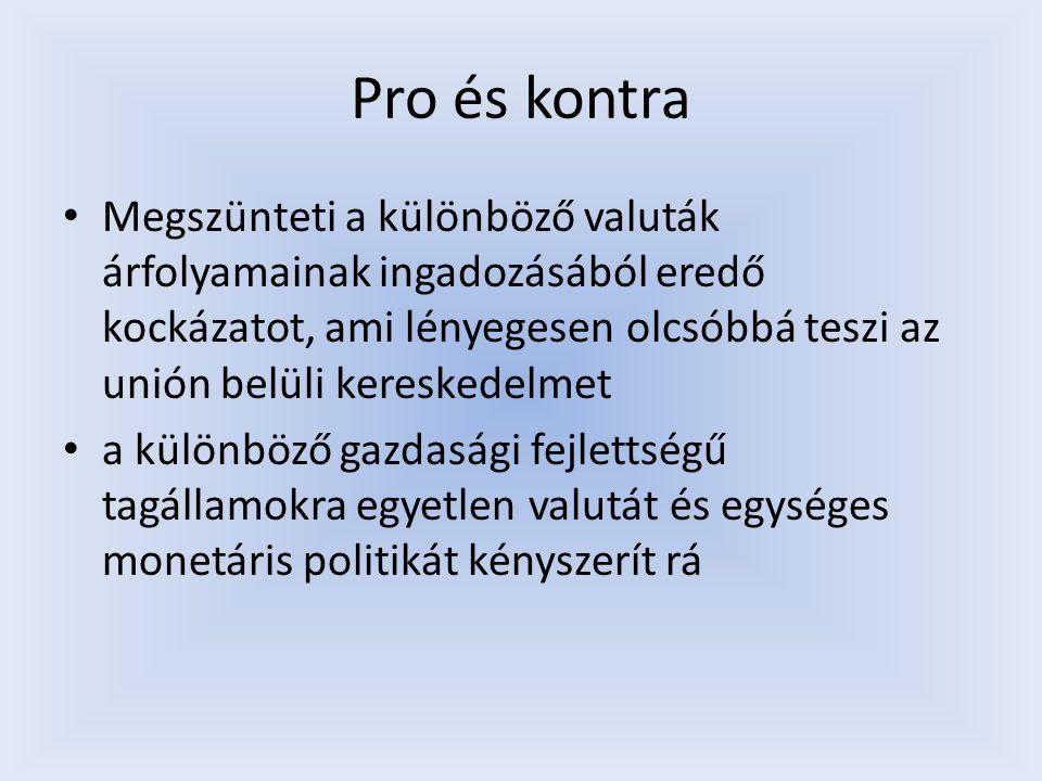 Pro és kontra