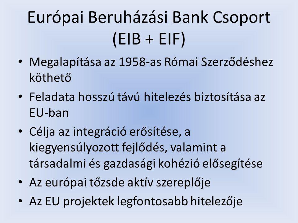 Európai Beruházási Bank Csoport (EIB + EIF)