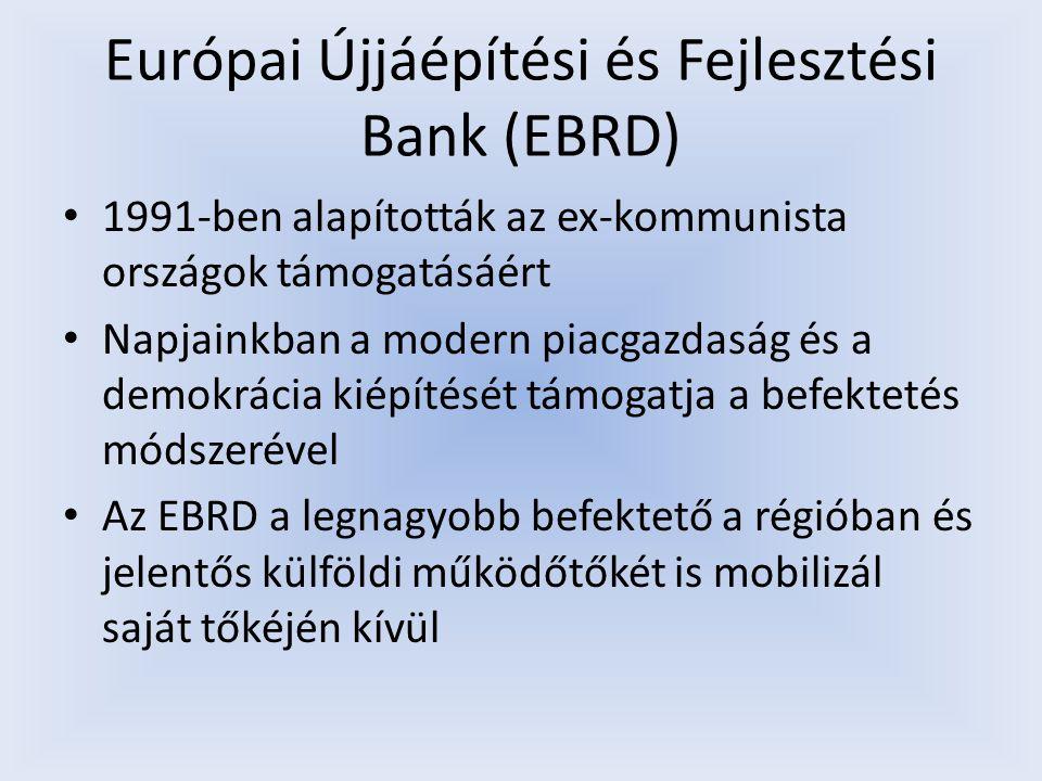 Európai Újjáépítési és Fejlesztési Bank (EBRD)