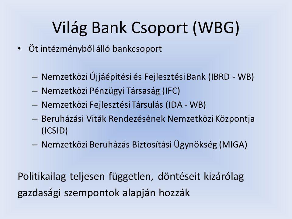 Világ Bank Csoport (WBG)