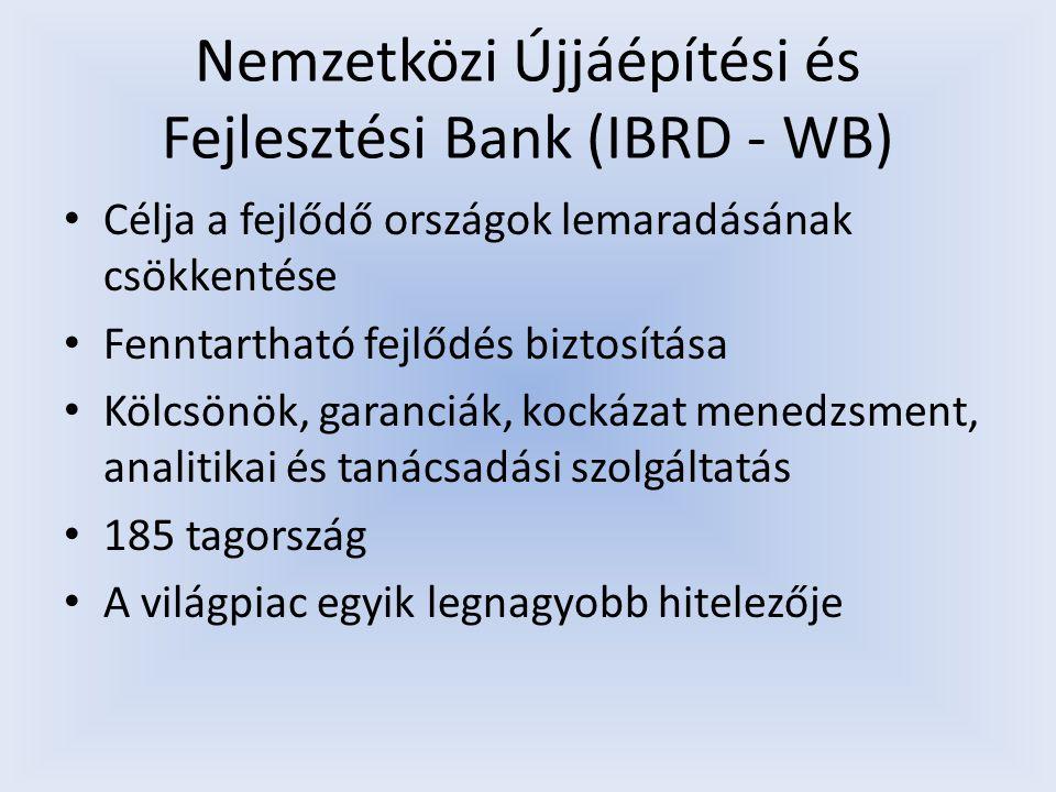 Nemzetközi Újjáépítési és Fejlesztési Bank (IBRD - WB)