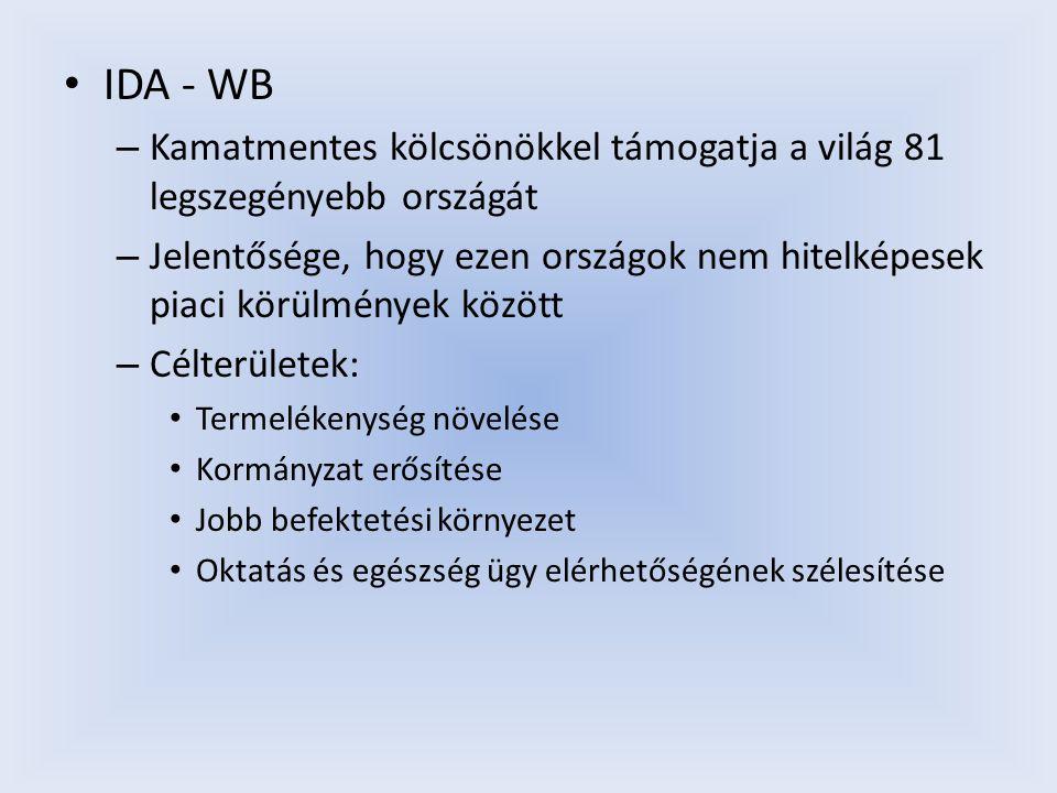IDA - WB Kamatmentes kölcsönökkel támogatja a világ 81 legszegényebb országát.