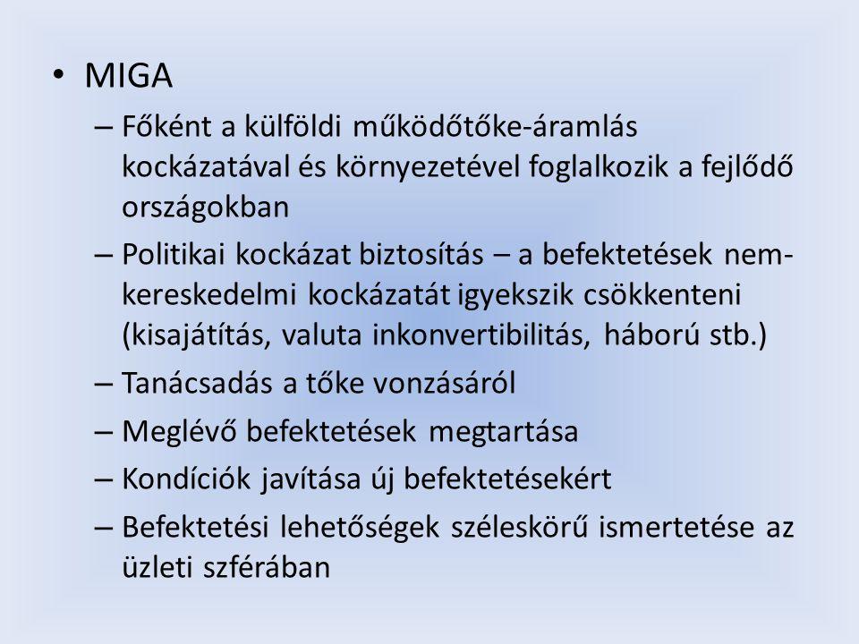 MIGA Főként a külföldi működőtőke-áramlás kockázatával és környezetével foglalkozik a fejlődő országokban.