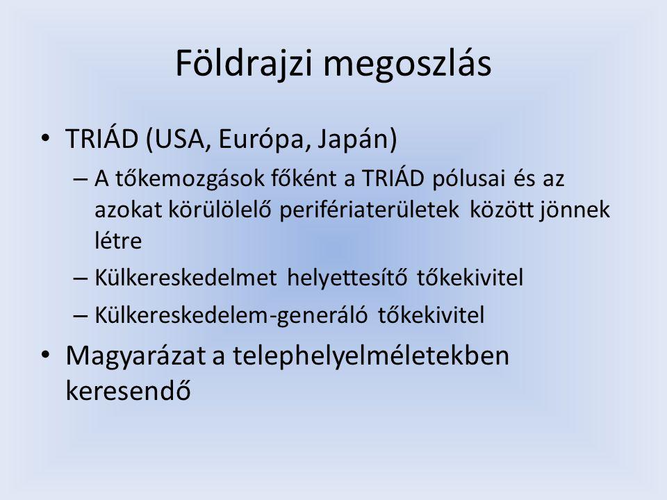 Földrajzi megoszlás TRIÁD (USA, Európa, Japán)