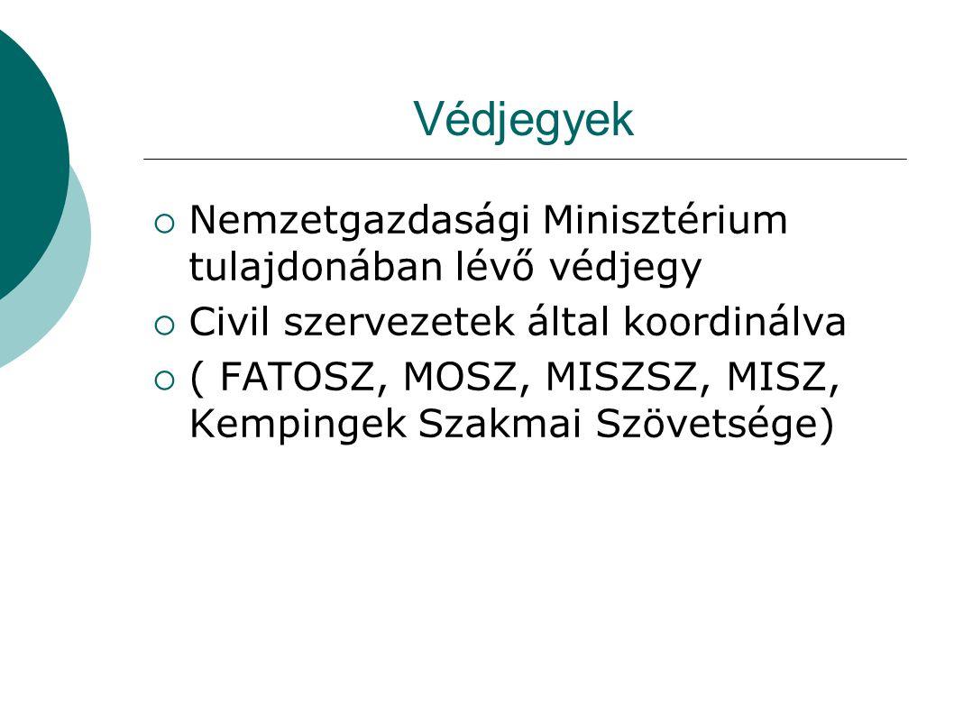 Védjegyek Nemzetgazdasági Minisztérium tulajdonában lévő védjegy