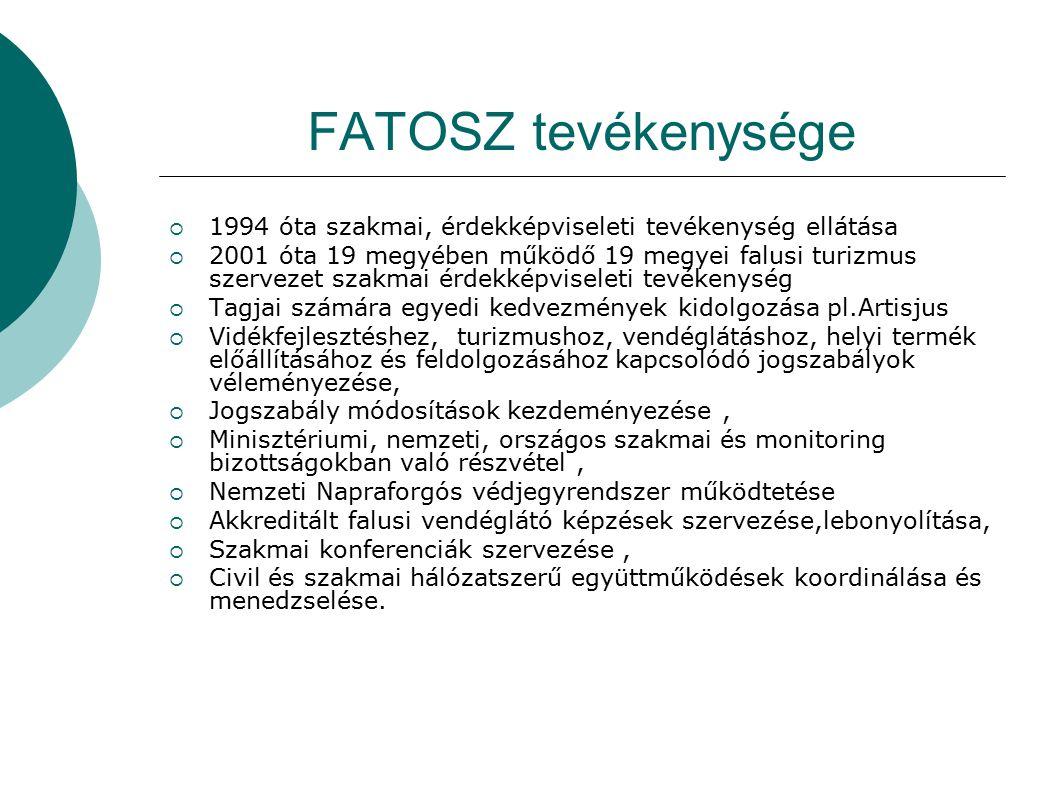 FATOSZ tevékenysége 1994 óta szakmai, érdekképviseleti tevékenység ellátása.