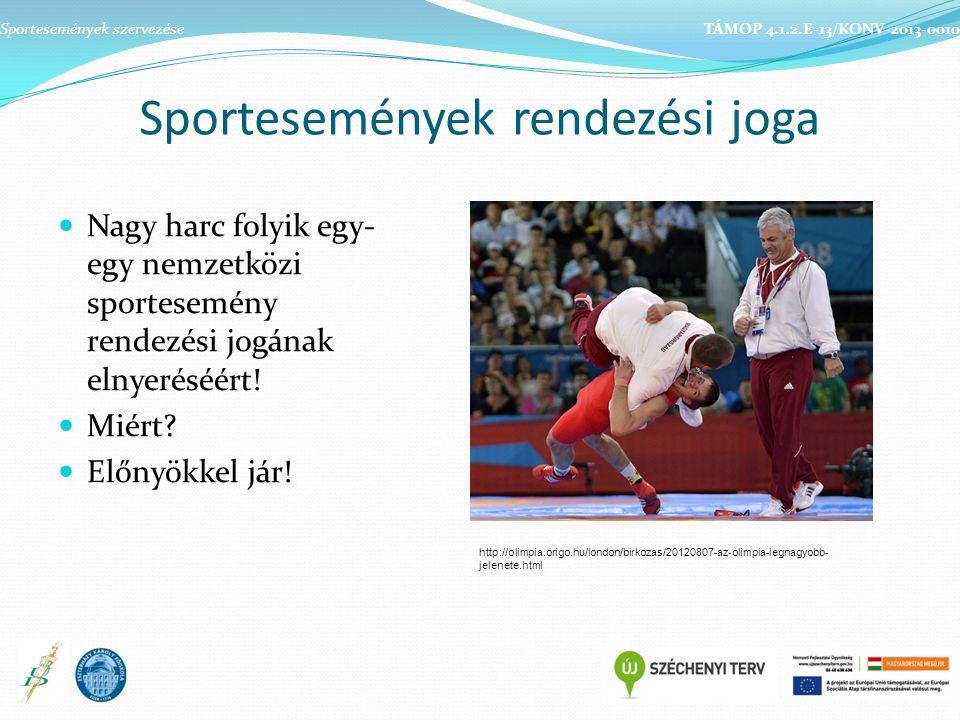 Sportesemények rendezési joga