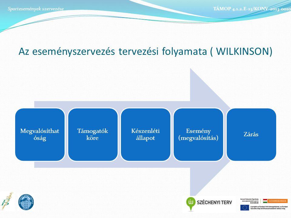 Az eseményszervezés tervezési folyamata ( WILKINSON)