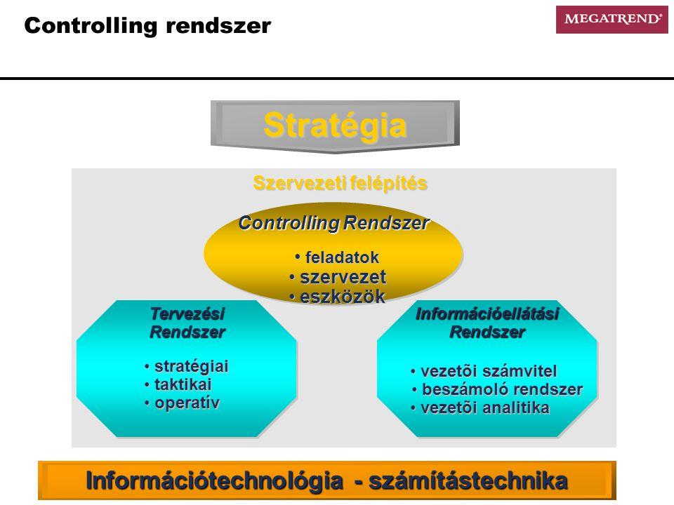 Információtechnológia - számítástechnika
