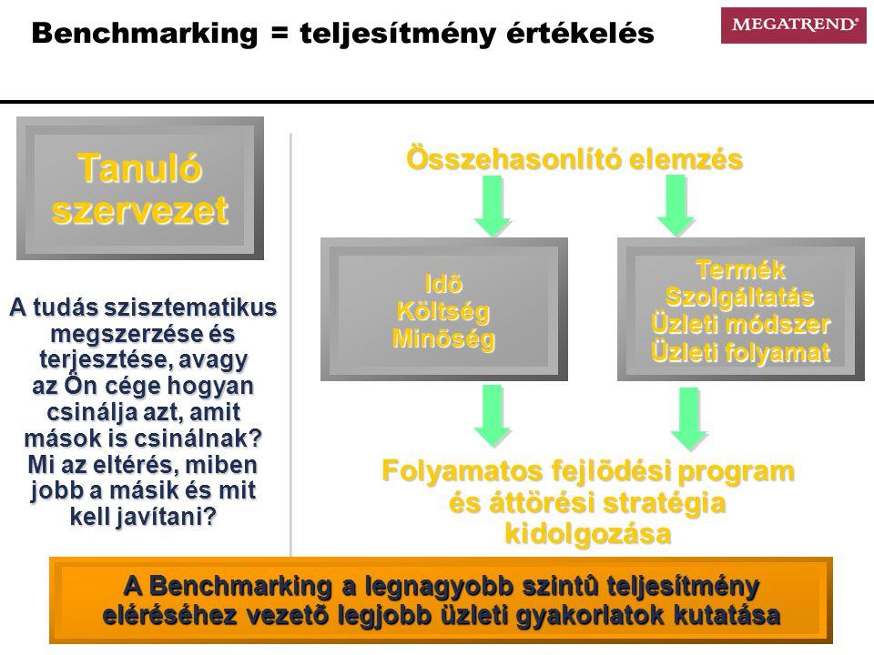 Benchmarking = teljesítmény értékelés