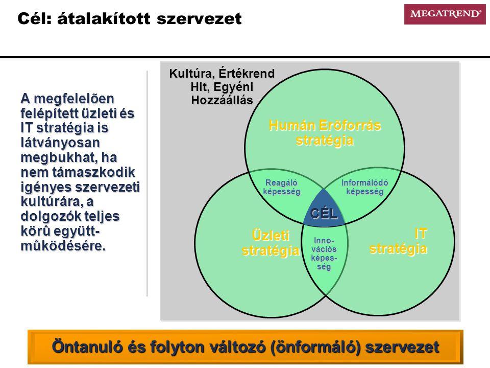Cél: átalakított szervezet