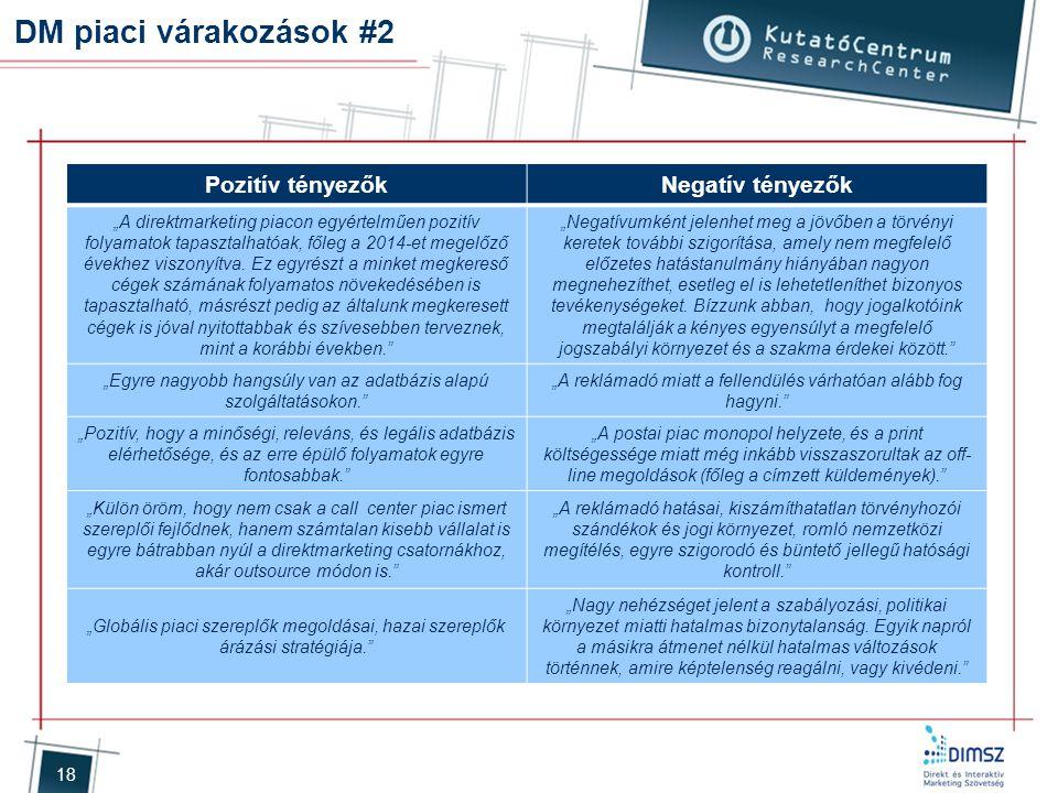 DM piaci várakozások #2 Pozitív tényezők Negatív tényezők