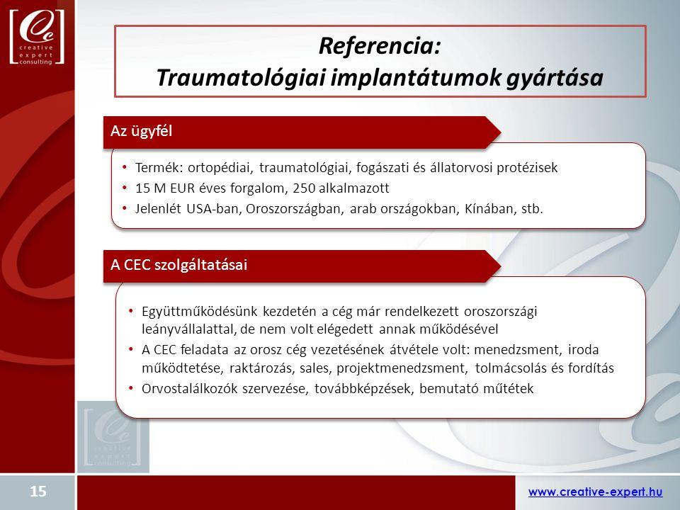 Referencia: Traumatológiai implantátumok gyártása