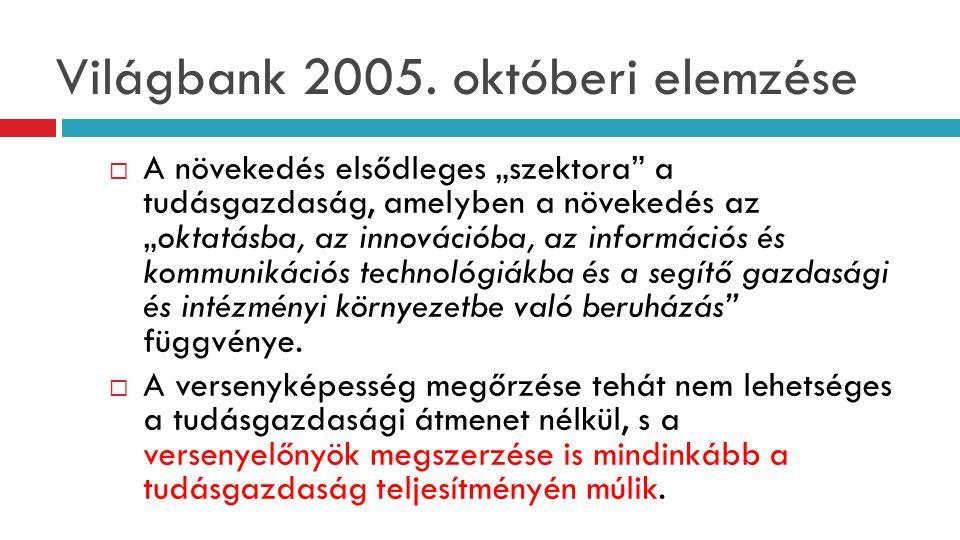 Világbank 2005. októberi elemzése