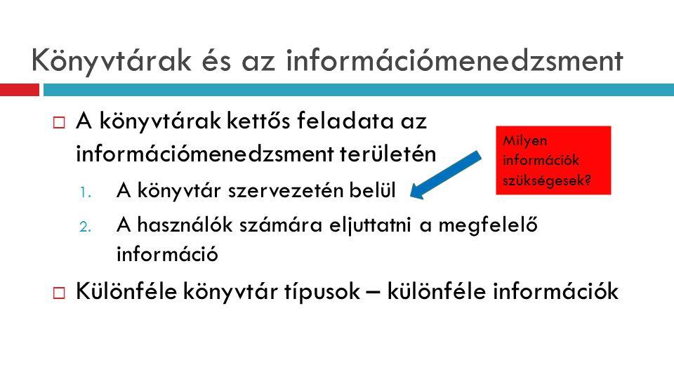 Könyvtárak és az információmenedzsment