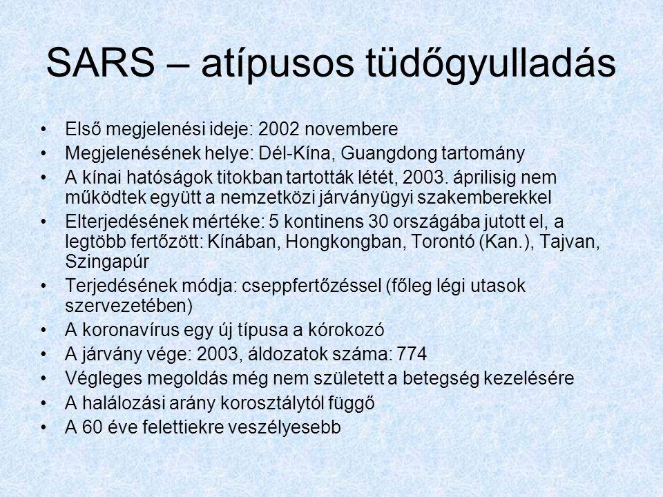 SARS – atípusos tüdőgyulladás