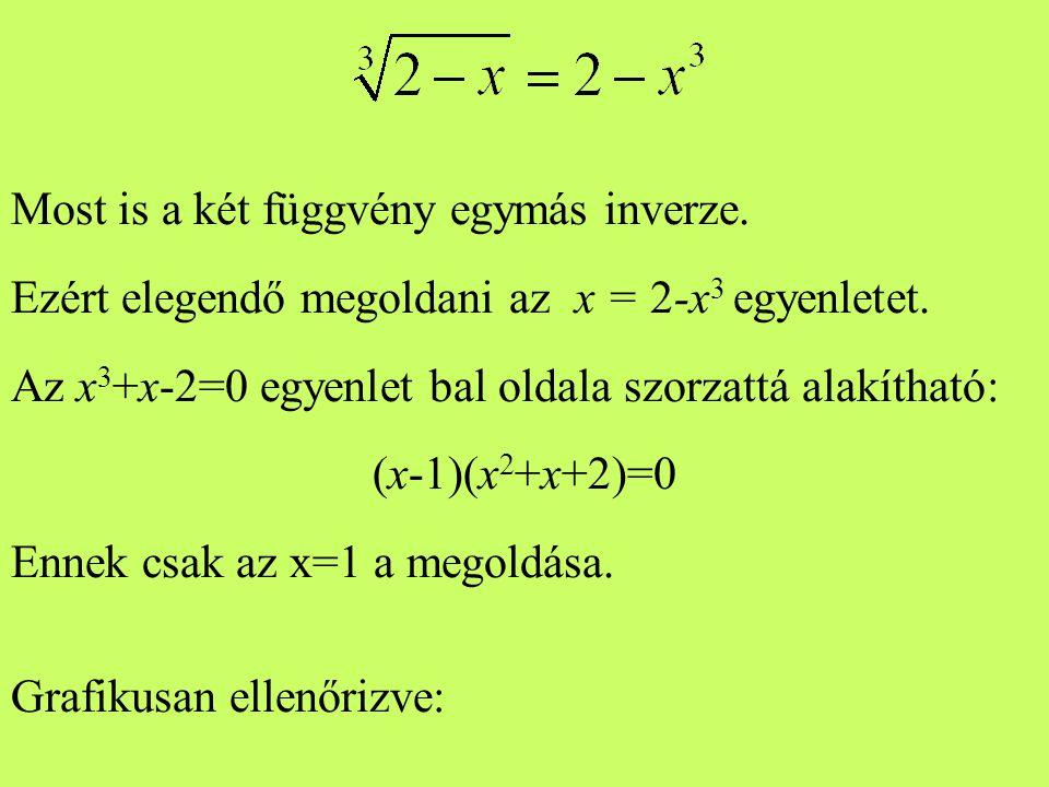 Most is a két függvény egymás inverze.